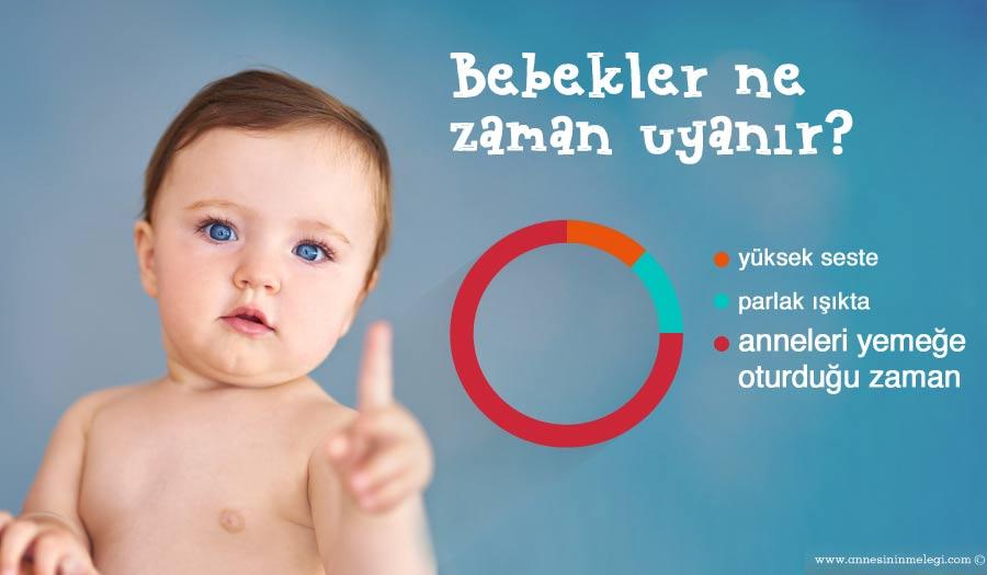 Bebeklerde uyku eğitimi | Bebeğim uyumuyor ne yapmalıyım sorusuna cevap bulmanız için: Bebeğinizin düzenli uyku alışkanlığı edinmesi için bilmeniz gerekenler... Bebek uykusu,Bebeklerin Uyku Düzeni,bebek uyku eğitimi,Uyku eğitimi nasıl verilir, uyku nasıl düzene sokulur, iyi bir uyku için yapılması gerekenler nelerdir, bebeğimi uyku konusunda nasıl eğitebilirim,Bebeklerde uyku eğitimi,bebek uyku eğitimi,bebeklerde uyku eğitimi ne zaman başlamalı,bebeklerde uyku düzeni nasıl sağlanır,bebek uyku sorunu,uyku eğitimi tedavisi,bebeklerde uyku eğitimi adem güneş,Bebeklerde uyku eğitimi ve düzeni nasıl olmalı?,bebeğim uyumak istemiyor,Bebeğim uyumuyor ne yapmalıyım,Anneler için uyumayan bebekle baş etme yolları,Bebeğim devamlı ağlıyor ve uyumuyor,Bebeğim devamlı ağlıyor ve uyumuyor,Bebeğim uyumuyor ne yapmalıyım. bebeğin uyku düzeni,yaşa göre bebek uyku düzeni,bebeklerde ay ay uyku düzeni,bebeğin uykusu,Bebek uyutmanın sırları,Bebeklerde ay ay uyku düzeni nasıl olmalıdır, Bebeğin uykusunu düzene sokmak için neler yapılabilir,Bebeklerde uyku problemi neden yaşanır,Bebeğin uykusu: Bebeklerde Uyku Düzeni,Bebek Uyutma Teknikleri,Yeni doğan bebeklerin uyku düzenini anlamak,Bebeğinizin uyku düzeni nasıl olmalı, Ne kadar uyumalı? Uyku ihtiyacını anlamak,Çocuğunuza Uyumayı Öğretmek, Uykusuz Anneler Kulübü,Bebeklerin Uykusu ve Öğrenmemiz Gerekenler,Bebeklerin uyku düzeni,BEBEĞİN UYKU DÜZENİNİ SAĞLAMAK İÇİN,Bebeklerde uyku bozukluğu ve bebek uyutma teknikleri,Bebeğinizin Uykusu Nasıl Düzene Girecek,0-1 Yaş Aylara Göre Bebek ve Uyku,bebeğin uyku düzeni nasıl oluşturulur, bebeğin uyku düzeni ne zaman oturur, bebeğin uyku düzeni nasıl sağlanır, bebeğin uyku düzeni nasıl olmalı, bebeğin uyku düzeni kaçıncı ayda, bebeğin uyku düzeni için baybay forte damla, bebeklerde uyku sorunu, bebeklerde uyku problemi,2 aylık bebeğin uyku düzeni oturur mu,Bebeklerde Uyku Problemine Çözüm,Bebeklerin uyku düzeni nasıl olmalı,Anne sütü alan bebeklerde uyku düzeni,Yenidoğan Bebeklerin Uyku Düzeni Sağlamas
