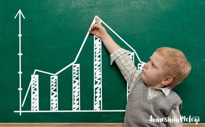 Anne babaların tutum ve davranışların çocukların hayatında ekonomik durumundan düşünce yapısına kadar pek çok alanda etkisini gösteriyor