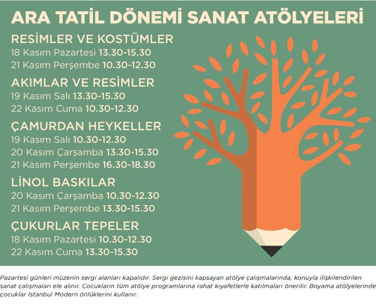Ara tatilde çocuklar için sanat dolu bir program İstanbul Modern'de!
